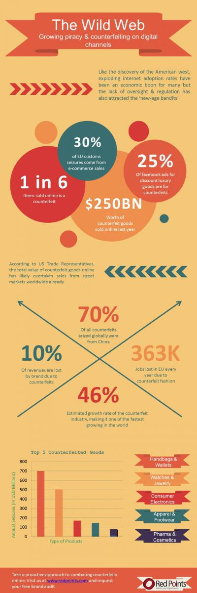 how_to_create_infographics_in_powerpoint_by_hubspot_0.jpg