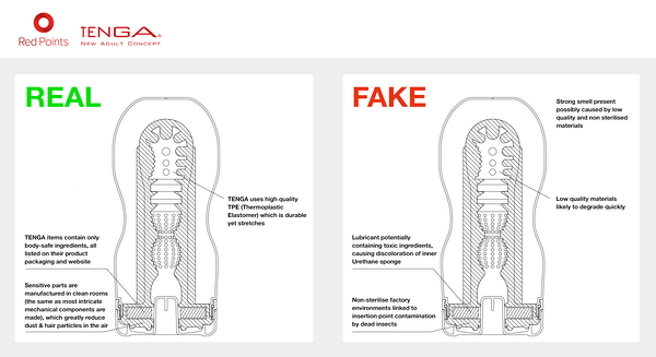 genuine vs fake sex toys
