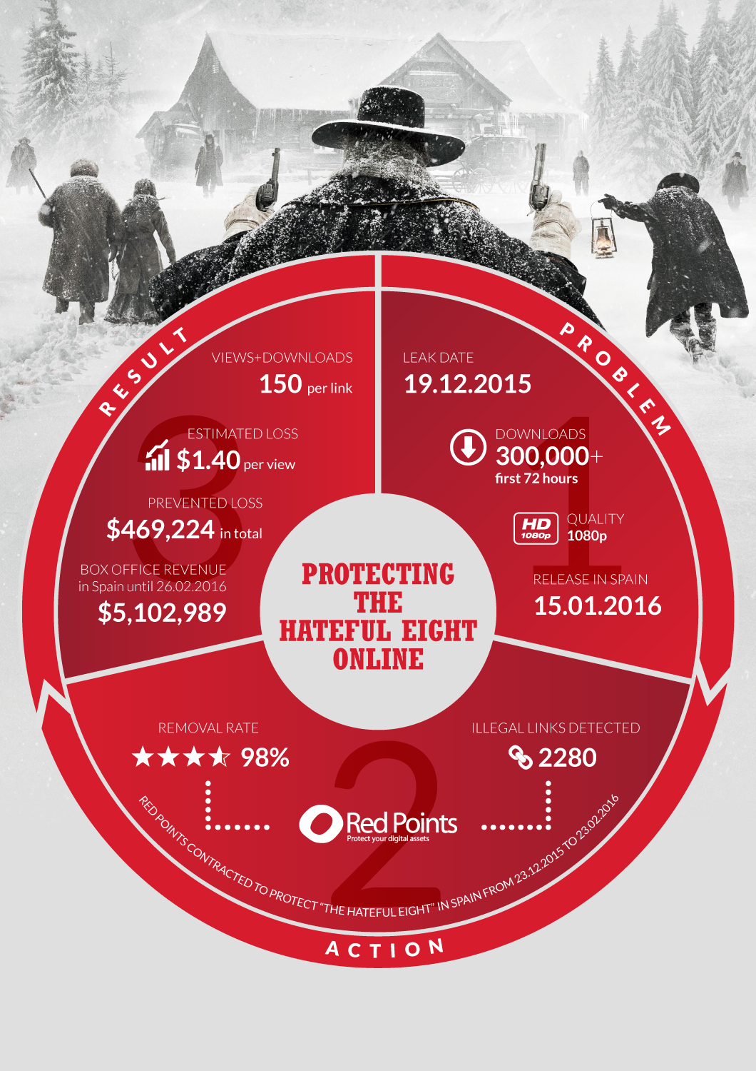 pre-release piracy hateful eight
