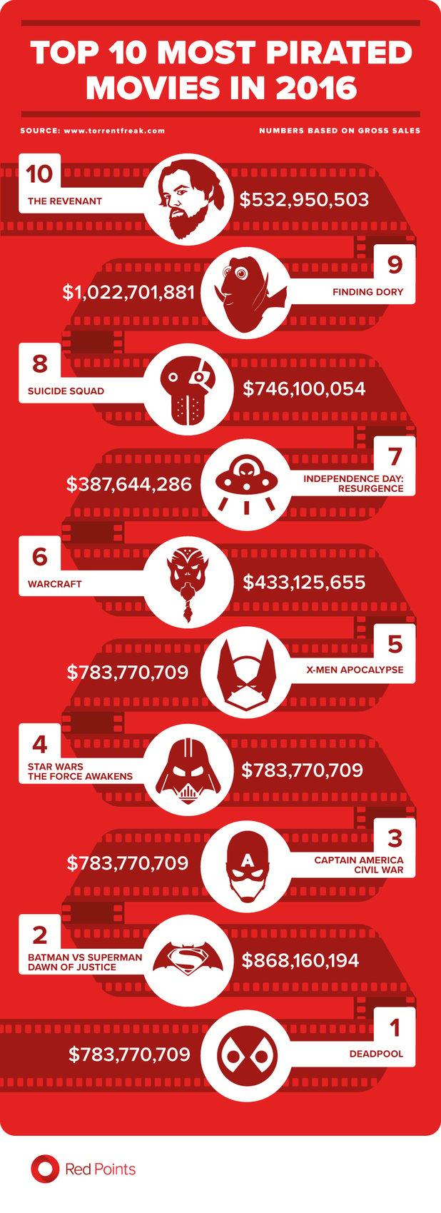 infografia-J.png